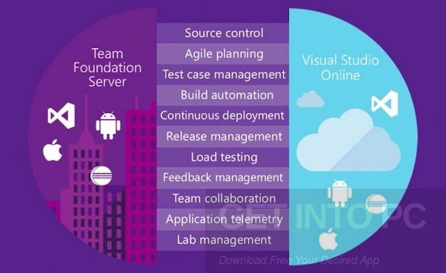 Microsoft-Visual-Studio-2017-Team-Foundation-Server-Latest-Version-DOwnload_1