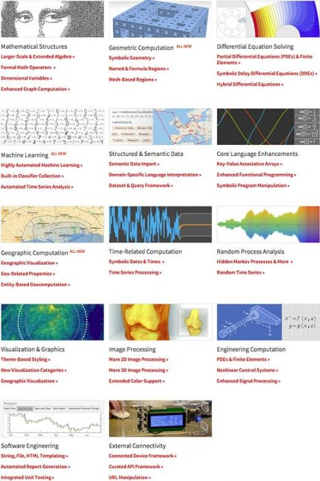 Wolfram-Research-Mathematica-v10.0.1-Offline-Installer-Download
