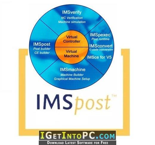 IMSPost 8 3b Suite Free Download